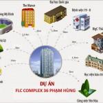 Mở bán chung cư FLC Complex Phạm Hùng hơn 20 triệu/m2 55m2