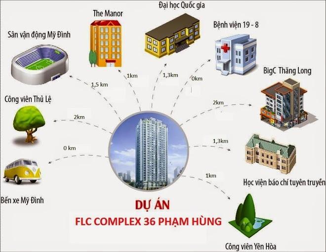 chung-cu-flc-complex-36-pham-hung